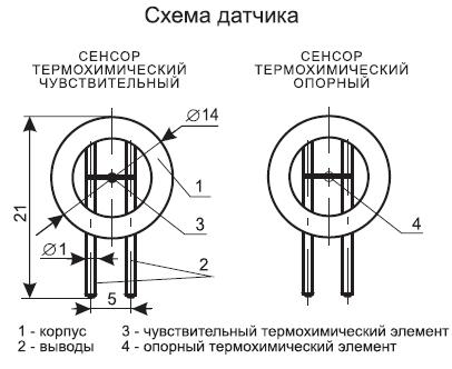 ДТ-1 Детектор термохимический