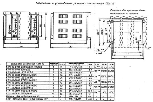 Стг-1-1 схема монтажа