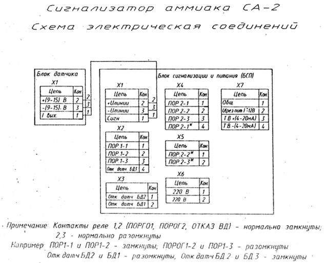 сз-2-2в руководство по эксплуатации - фото 5