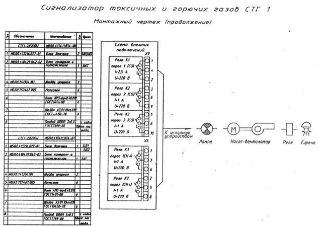газоанализатор стг-1 инструкция