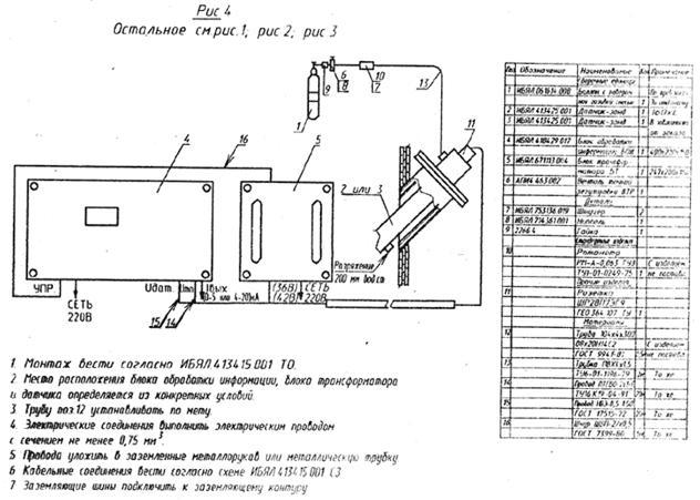 Инструкция По Эксплуатации Прибора Сгг 4М